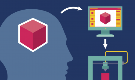 Learn 3D printing with Learnbylayers curriculum