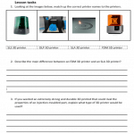 worksheet showing different types of 3D printers
