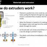Image explaining how extruders work