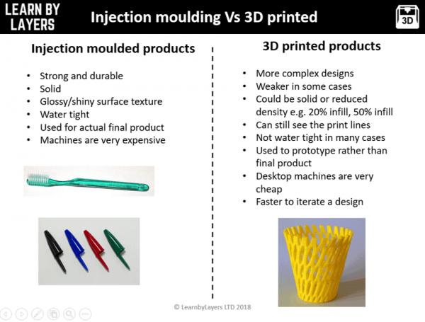 Injection moulding v 3D printing slide