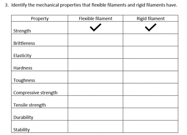 material properties of filaments in a table