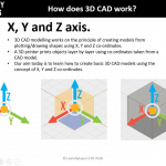 explanation of how X Y and Z co ordinates work