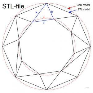 stl file image