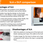 DLP v SLA comparison