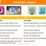 FFF V Resin