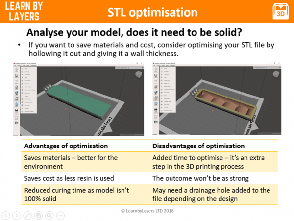 Expert lesson 24 - Slicing and STL optimisation - learnbylayers
