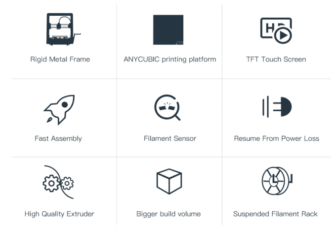 anycubic 3D printer specifications
